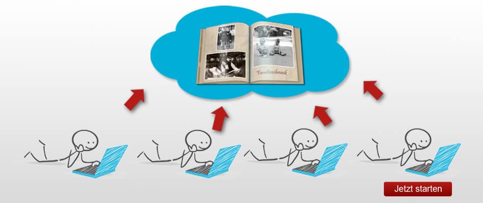 Cloud Familienchronik